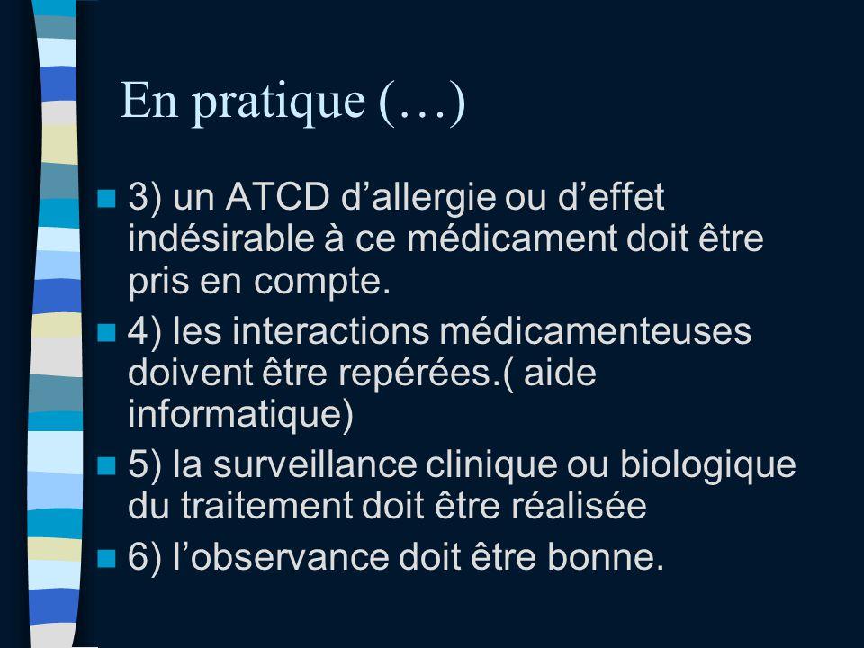 En pratique (…) 3) un ATCD dallergie ou deffet indésirable à ce médicament doit être pris en compte. 4) les interactions médicamenteuses doivent être