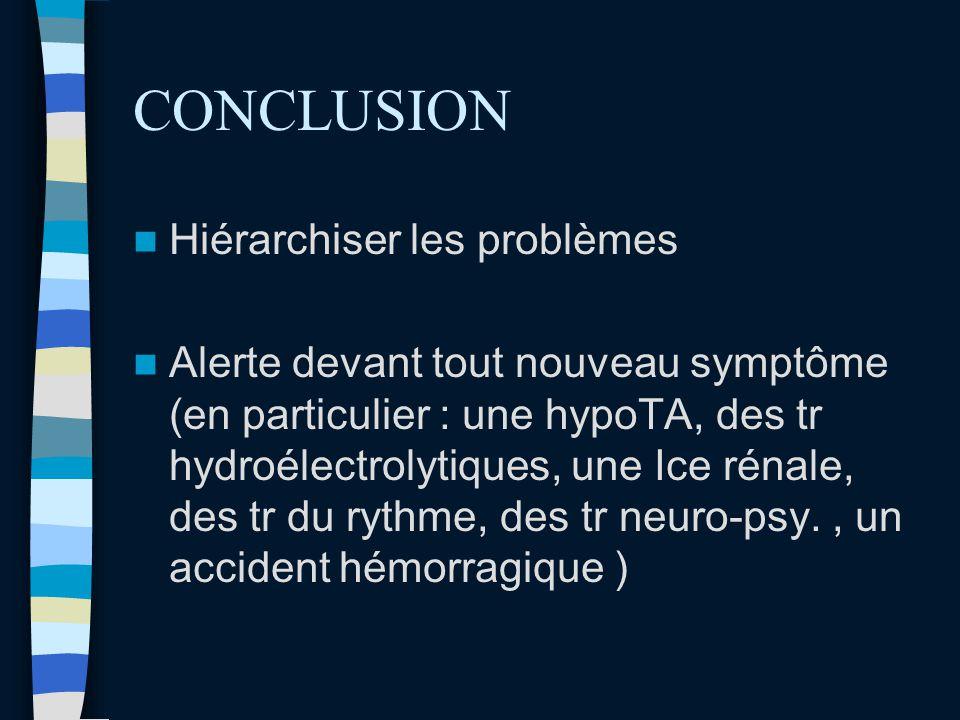 CONCLUSION Hiérarchiser les problèmes Alerte devant tout nouveau symptôme (en particulier : une hypoTA, des tr hydroélectrolytiques, une Ice rénale, d