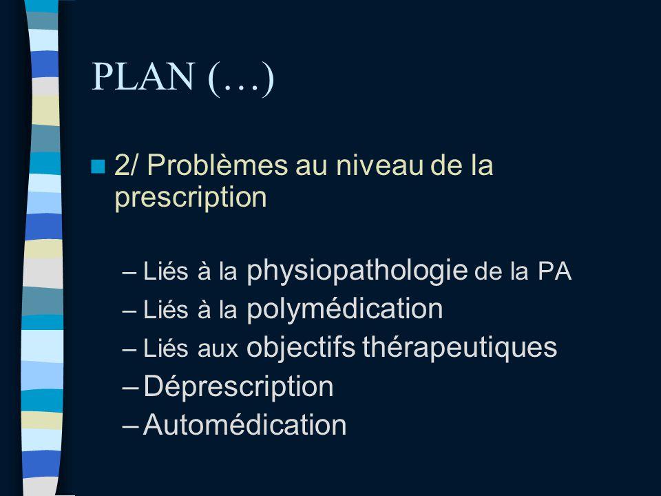 PLAN (…) 2/ Problèmes au niveau de la prescription –Liés à la physiopathologie de la PA –Liés à la polymédication –Liés aux objectifs thérapeutiques –