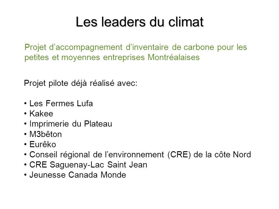 Les leaders du climat Projet daccompagnement dinventaire de carbone pour les petites et moyennes entreprises Montréalaises Projet pilote déjà réalisé