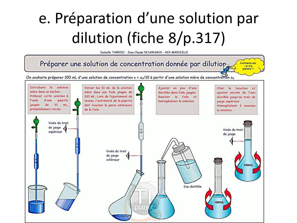 e. Préparation dune solution par dilution (fiche 8/p.317)