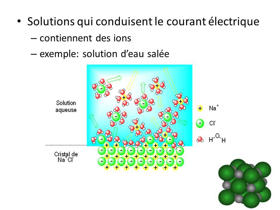 Solutions qui conduisent le courant électrique – contiennent des ions – exemple: solution deau salée