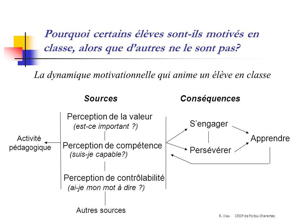 Activité pédagogique Perception de la valeur (est-ce important ?) Perception de compétence (suis-je capable?) Perception de contrôlabilité (ai-je mon