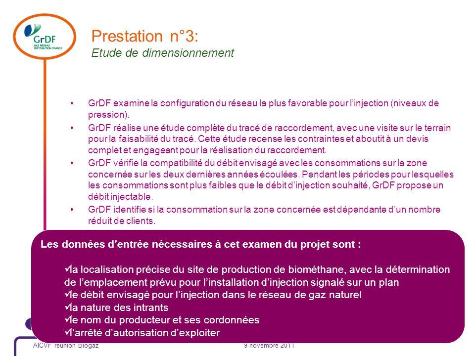 9 novembre 2011 AICVF réunion Biogaz GrDF examine la configuration du réseau la plus favorable pour linjection (niveaux de pression).