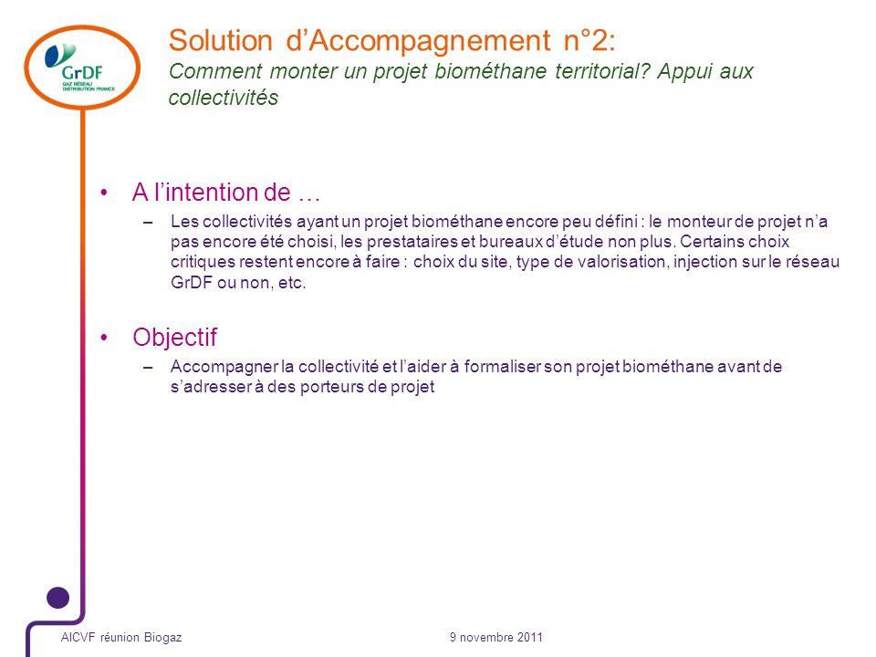 9 novembre 2011 AICVF réunion Biogaz A lintention de … –Les collectivités ayant un projet biométhane encore peu défini : le monteur de projet na pas encore été choisi, les prestataires et bureaux détude non plus.
