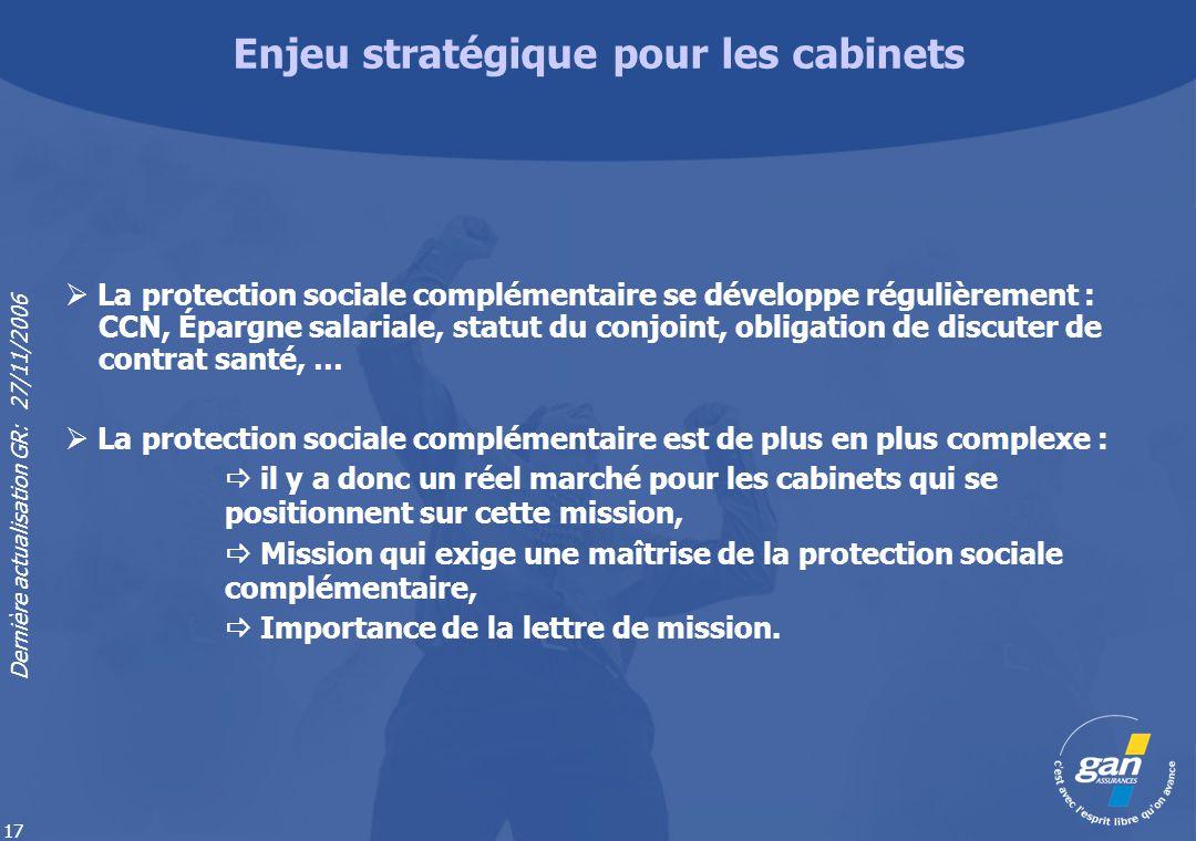 Dernière actualisation GR: 27/11/2006 17 La protection sociale complémentaire se développe régulièrement : CCN, Épargne salariale, statut du conjoint,