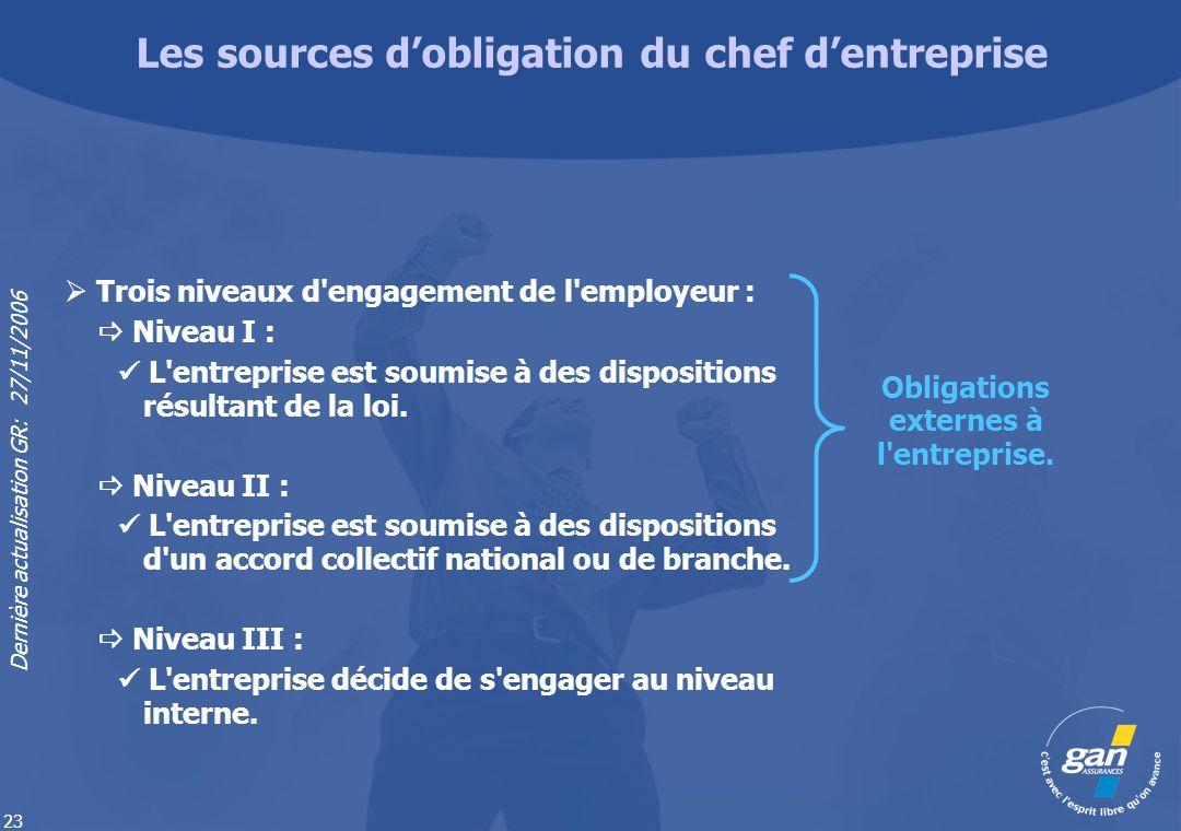 Dernière actualisation GR: 27/11/2006 23 Trois niveaux d'engagement de l'employeur : Niveau I : L'entreprise est soumise à des dispositions résultant