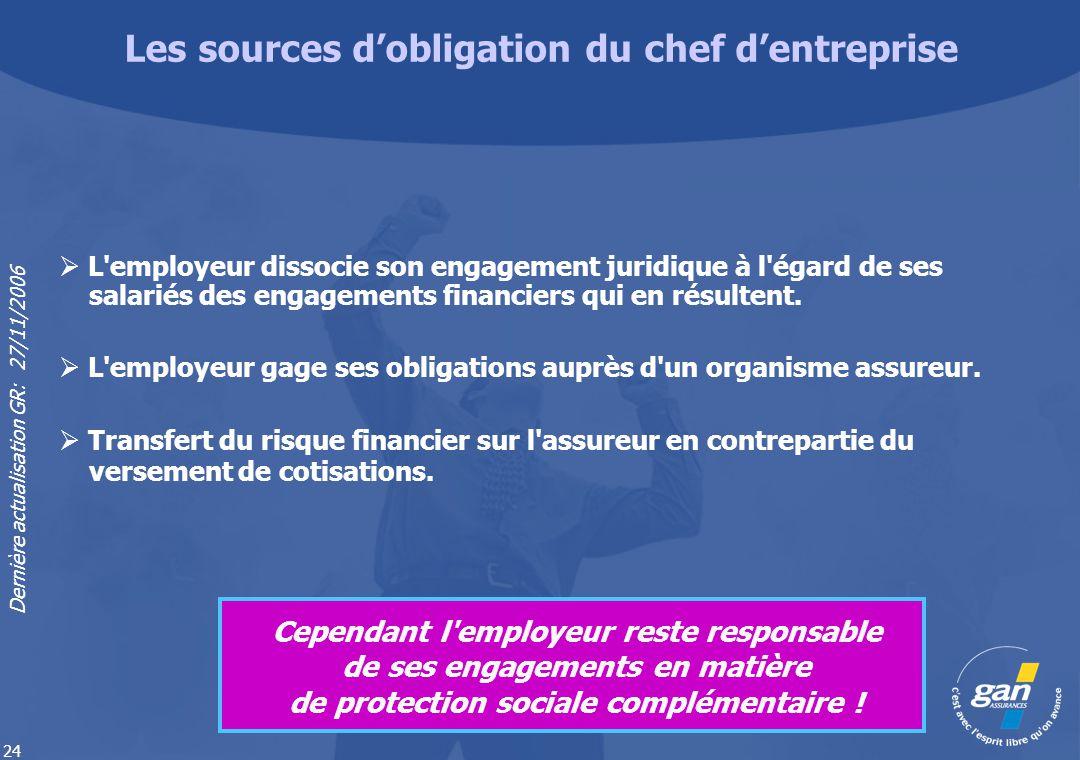 Dernière actualisation GR: 27/11/2006 24 L'employeur dissocie son engagement juridique à l'égard de ses salariés des engagements financiers qui en rés