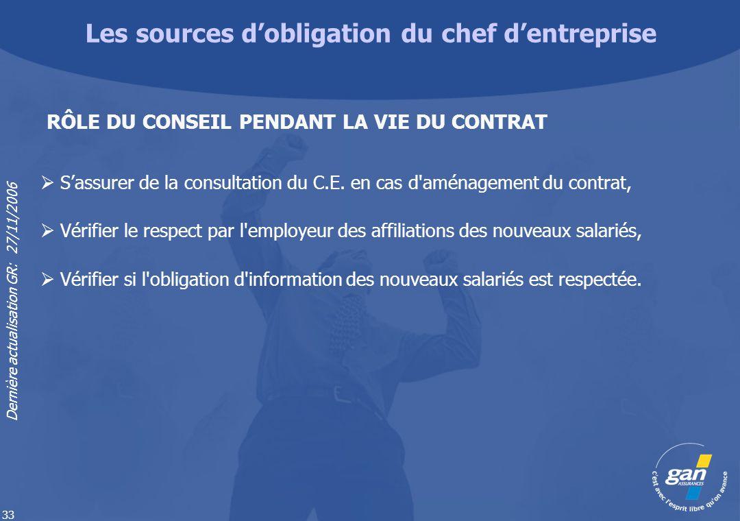 Dernière actualisation GR: 27/11/2006 33 Sassurer de la consultation du C.E. en cas d'aménagement du contrat, Vérifier le respect par l'employeur des