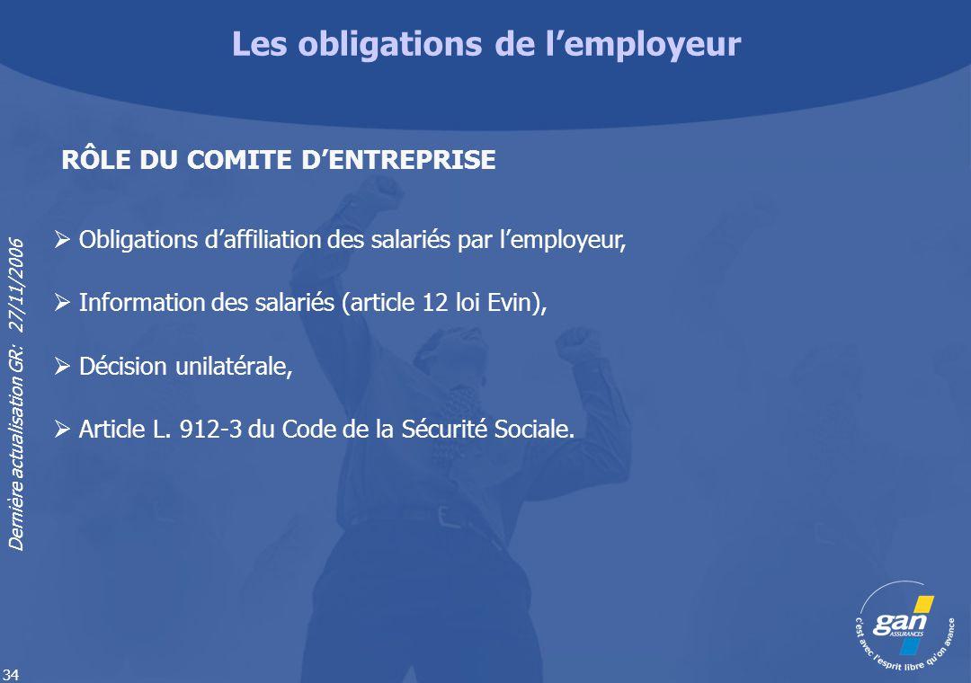 Dernière actualisation GR: 27/11/2006 34 RÔLE DU COMITE DENTREPRISE Les obligations de lemployeur Obligations daffiliation des salariés par lemployeur