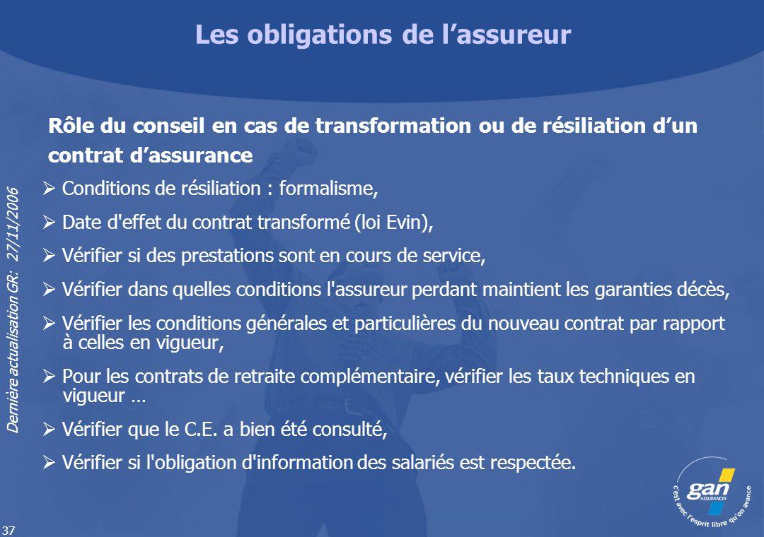 Dernière actualisation GR: 27/11/2006 37 Conditions de résiliation : formalisme, Date d'effet du contrat transformé (loi Evin), Vérifier si des presta