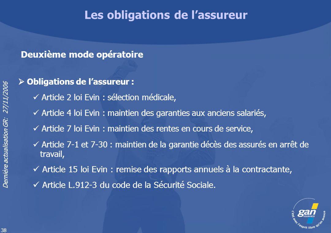 Dernière actualisation GR: 27/11/2006 38 Obligations de lassureur : Article 2 loi Evin : sélection médicale, Article 4 loi Evin : maintien des garanti