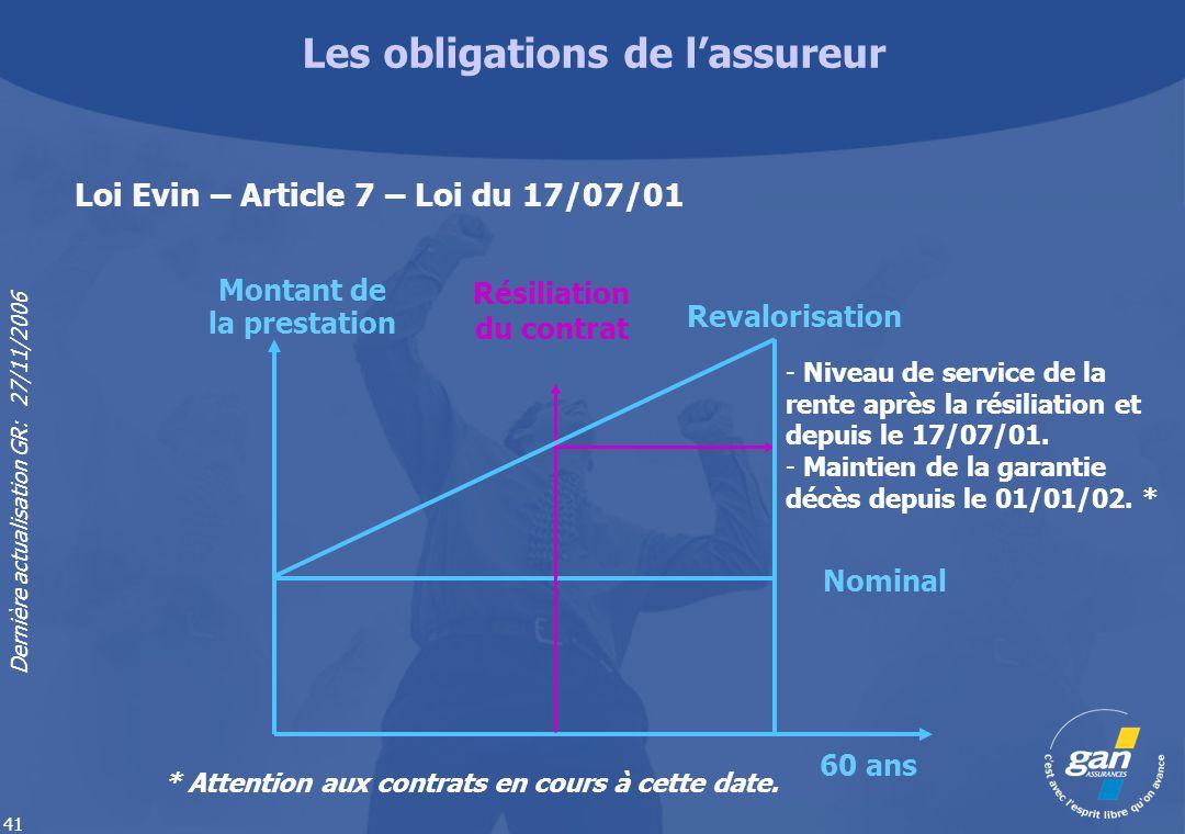 Dernière actualisation GR: 27/11/2006 41 Loi Evin – Article 7 – Loi du 17/07/01 Les obligations de lassureur Montant de la prestation Nominal 60 ans R