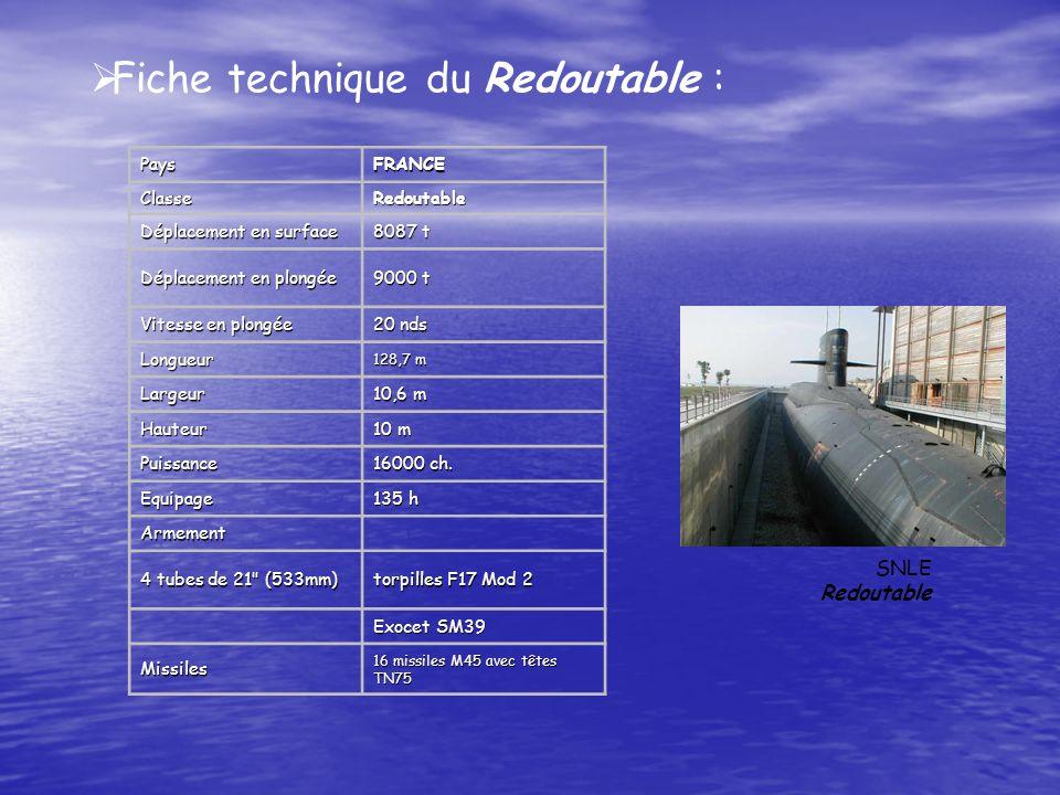 PaysFRANCE ClasseRedoutable Déplacement en surface 8087 t Déplacement en plongée 9000 t Vitesse en plongée 20 nds Longueur 128,7 m Largeur 10,6 m Hauteur 10 m Puissance 16000 ch.