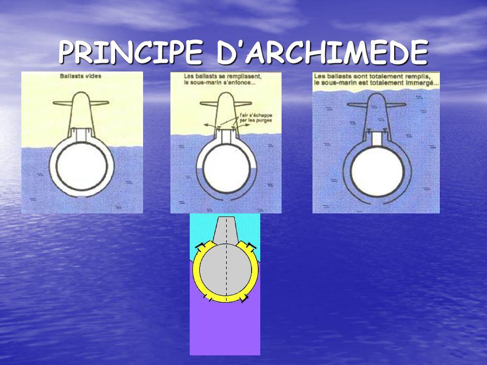 PRINCIPE DARCHIMEDE