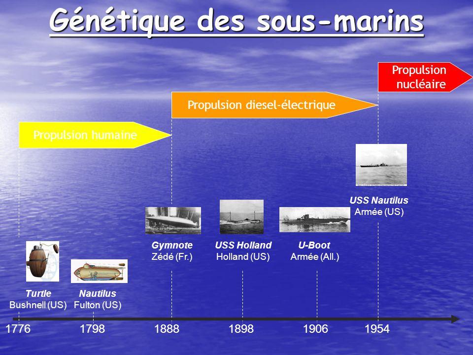 Génétique des sous-marins Propulsion nucléaire Propulsion diesel-électrique Propulsion humaine Turtle Bushnell (US) Nautilus Fulton (US) Gymnote Zédé (Fr.) USS Holland Holland (US) U-Boot Armée (All.) USS Nautilus Armée (US) 179819541906189817761888