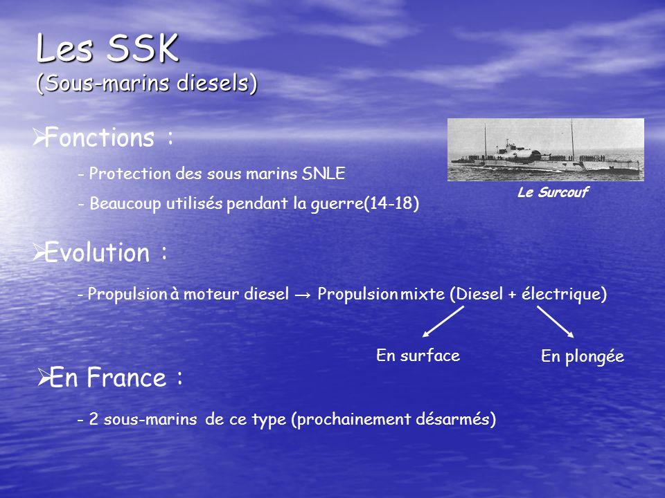 Les SSK (Sous-marins diesels) Fonctions : - Protection des sous marins SNLE - Beaucoup utilisés pendant la guerre(14-18) Evolution : - Propulsion à moteur diesel Propulsion mixte (Diesel + électrique) En plongée En surface En France : - 2 sous-marins de ce type (prochainement désarmés) Le Surcouf
