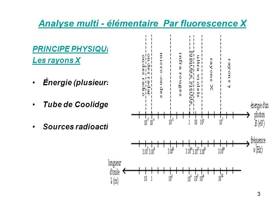 4 Analyse multi - élémentaire Par fluorescence X Principes physiques L effet photoélectrique et fluorescence Excitation Désexcitation Fluorescence Désexcitation par émission fluorescente Ionisation par effet photoélectrique