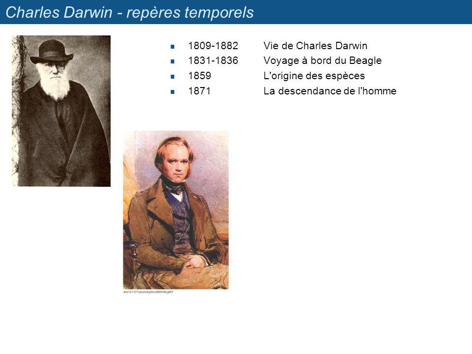 Charles Darwin - repères temporels 1809-1882Vie de Charles Darwin 1831-1836Voyage à bord du Beagle 1859L'origine des espèces 1871La descendance de l'h