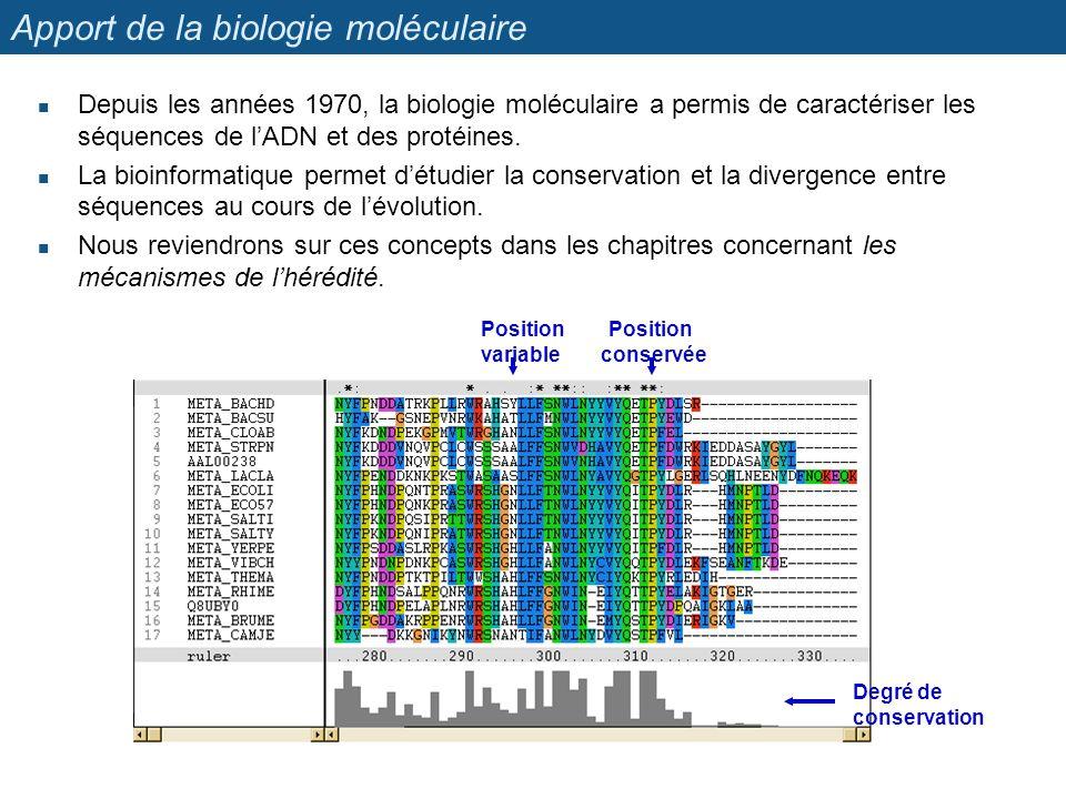 Apport de la biologie moléculaire Depuis les années 1970, la biologie moléculaire a permis de caractériser les séquences de lADN et des protéines. La