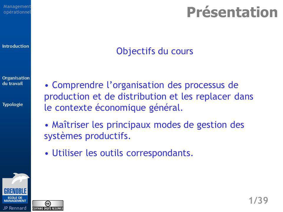 Management opérationnel Typologie 2/39 Introduction Organisation du travail JP Rennard Présentation BIBLIOGRAPHIE Béranger P., Les nouvelles règles de production, Dunod, 1995.