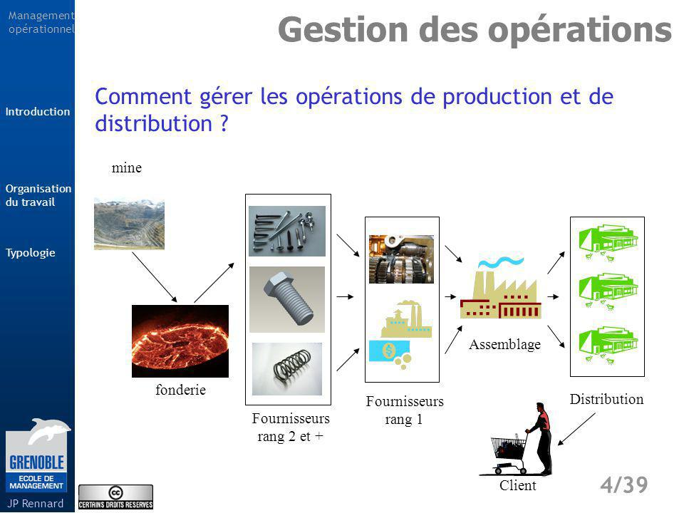Management opérationnel Typologie 15/39 Introduction Organisation du travail JP Rennard On doit gérer un double problème : Disponibilité des produits et des équipements Spécialisation.