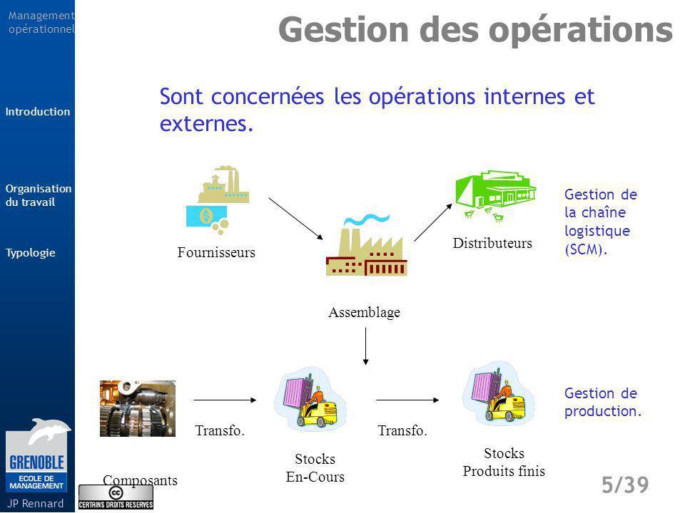 Management opérationnel Typologie 6/39 Introduction Organisation du travail JP Rennard On appelle Gestion des opérations lensemble des procédures de direction et de contrôle des processus de production et de distribution de biens ou de services.