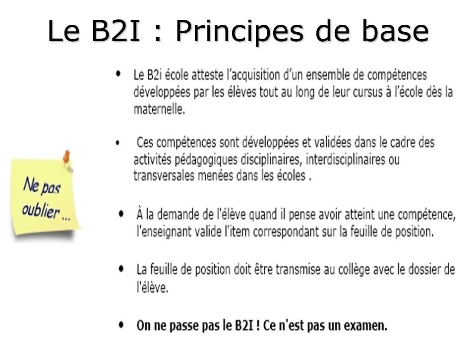 Le B2I : Principes de base