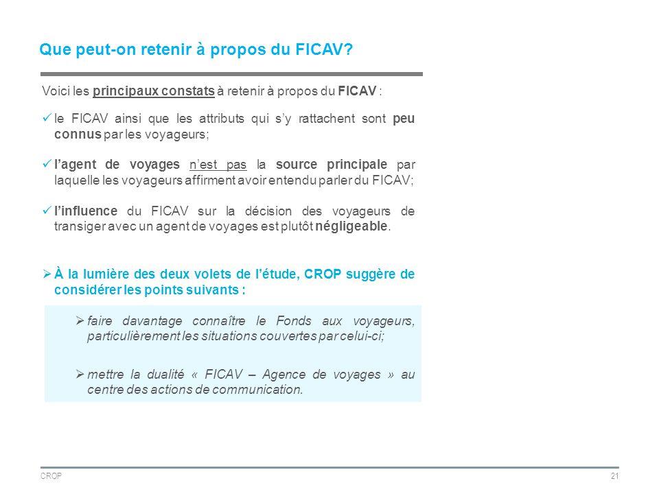 CROP21 Que peut-on retenir à propos du FICAV.