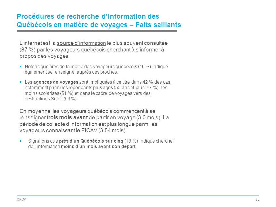CROP36 Procédures de recherche dinformation des Québécois en matière de voyages – Faits saillants Linternet est la source dinformation le plus souvent consultée (87 %) par les voyageurs québécois cherchant à sinformer à propos des voyages.