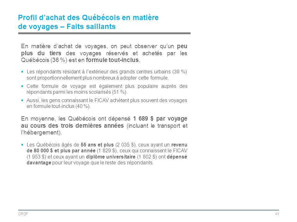 CROP41 Profil dachat des Québécois en matière de voyages – Faits saillants En matière dachat de voyages, on peut observer quun peu plus du tiers des voyages réservés et achetés par les Québécois (36 %) est en formule tout-inclus.