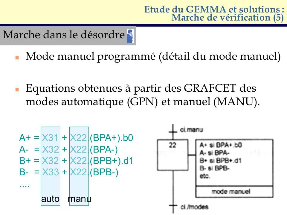 Marche dans le désordre n Mode manuel programmé (détail du mode manuel) n Equations obtenues à partir des GRAFCET des modes automatique (GPN) et manue