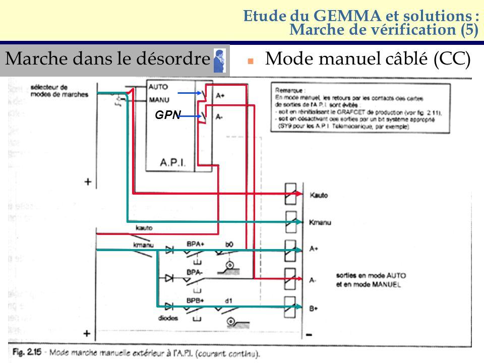 Marche dans le désordre n Mode manuel câblé (CC) Etude du GEMMA et solutions : Marche de vérification (5) GPN