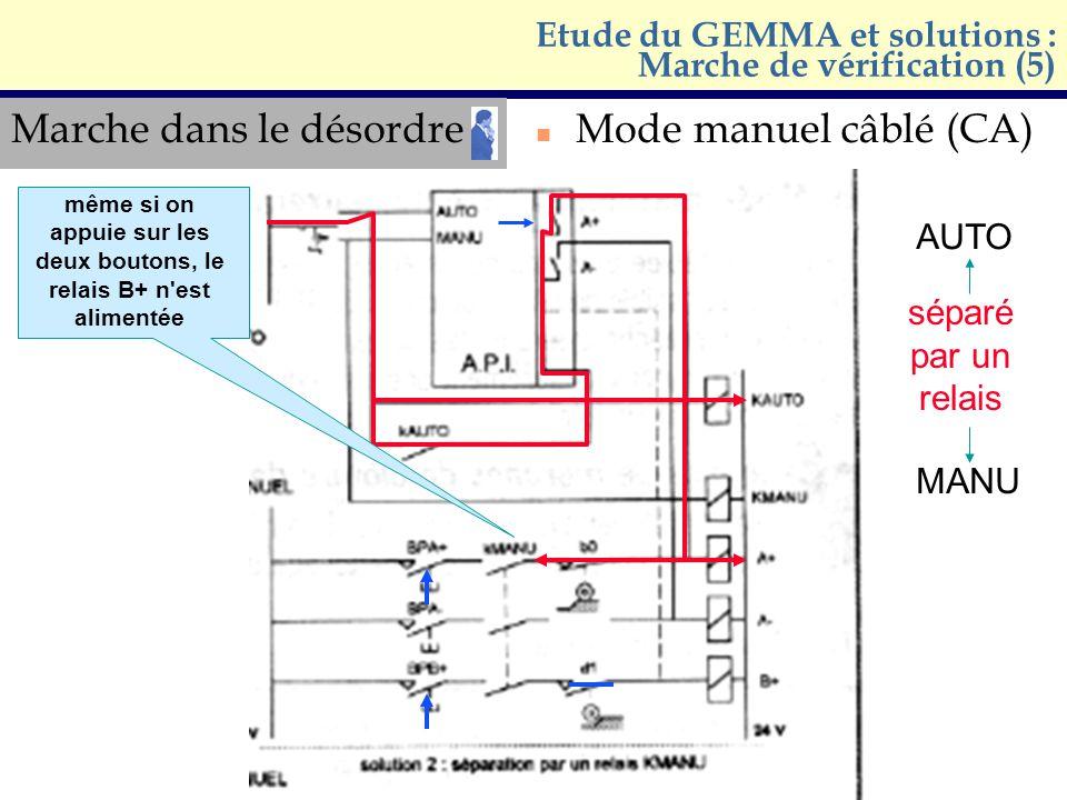 Marche dans le désordre n Mode manuel câblé (CA) Etude du GEMMA et solutions : Marche de vérification (5) même si on appuie sur les deux boutons, le r