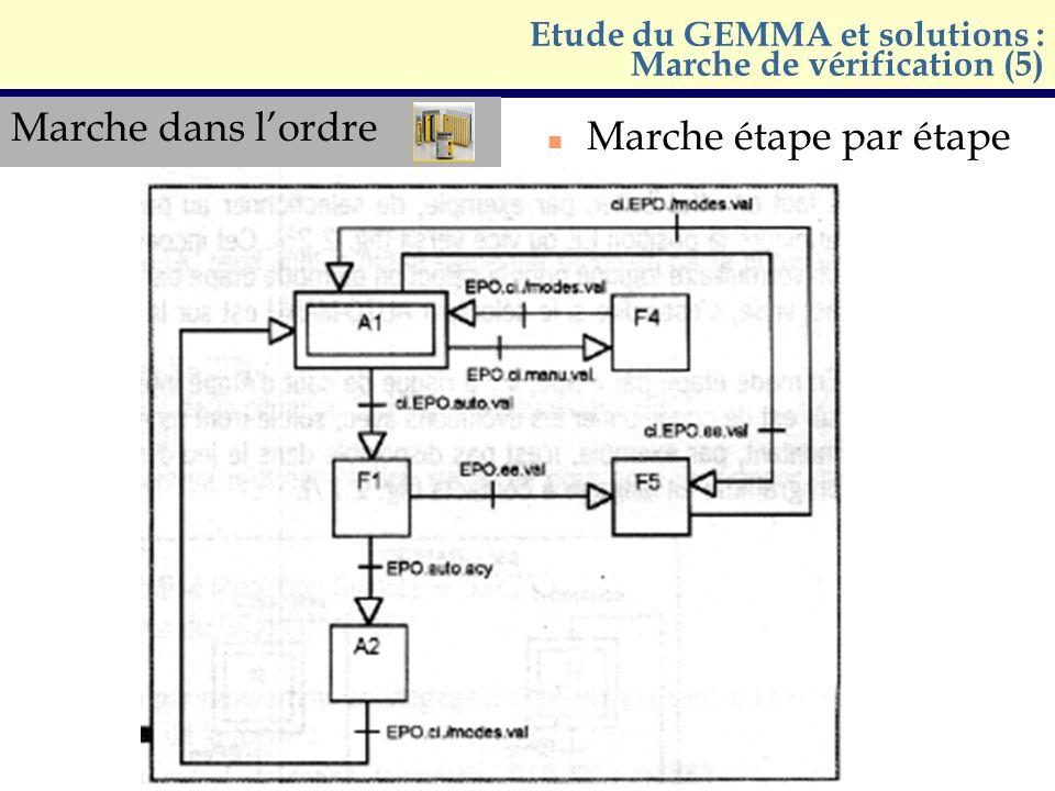 Marche dans lordre n Marche étape par étape Etude du GEMMA et solutions : Marche de vérification (5)