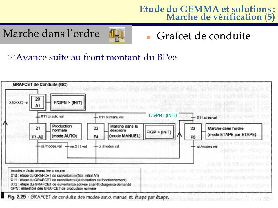 Marche dans lordre n Grafcet de conduite Etude du GEMMA et solutions : Marche de vérification (5) F/GPN : (INIT) Avance suite au front montant du BPee