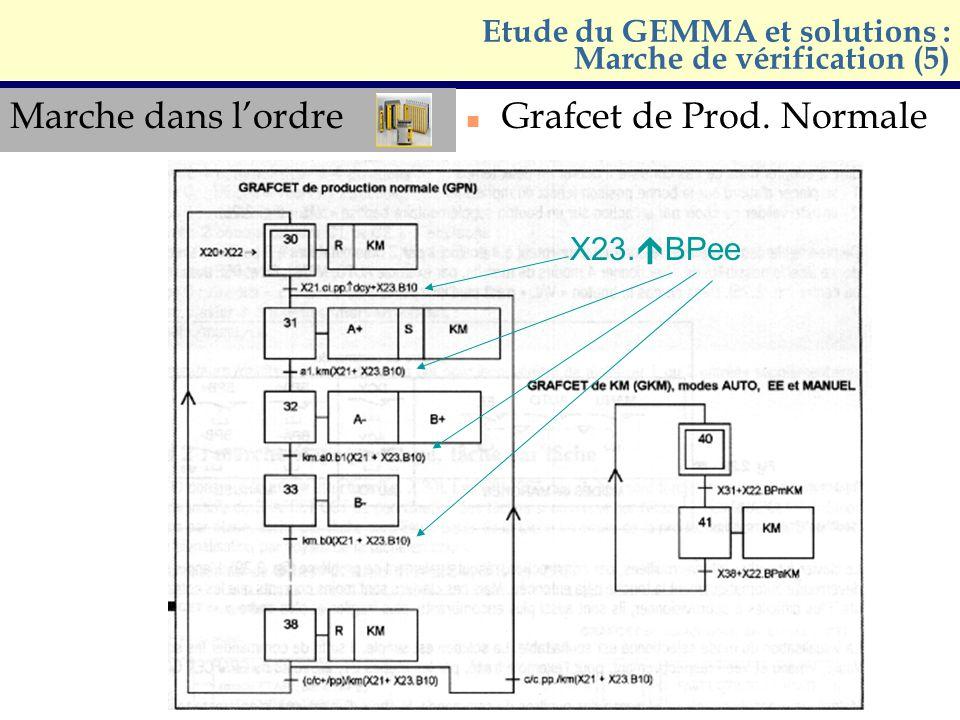 Marche dans lordre n Grafcet de Prod. Normale Etude du GEMMA et solutions : Marche de vérification (5) X23. BPee