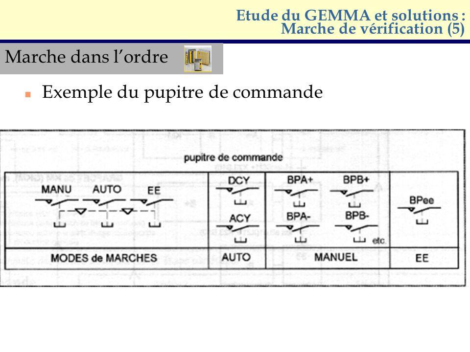 Marche dans lordre n Exemple du pupitre de commande Etude du GEMMA et solutions : Marche de vérification (5)