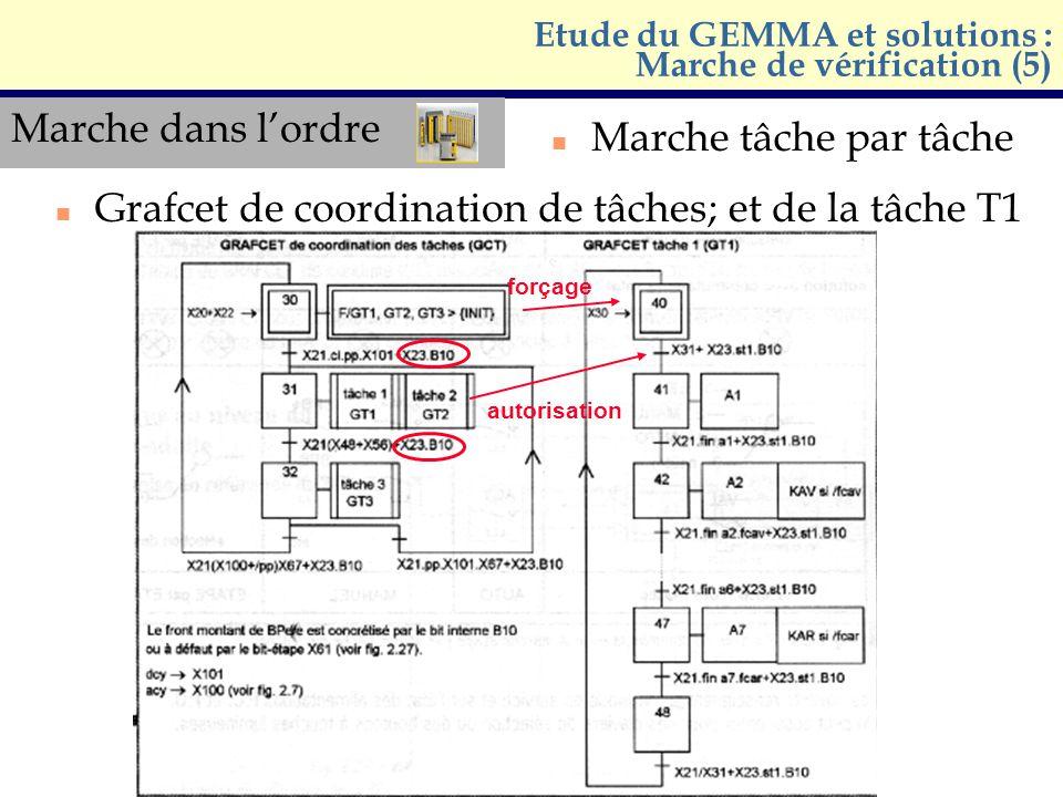 Marche dans lordre n Grafcet de coordination de tâches; et de la tâche T1 Etude du GEMMA et solutions : Marche de vérification (5) n Marche tâche par