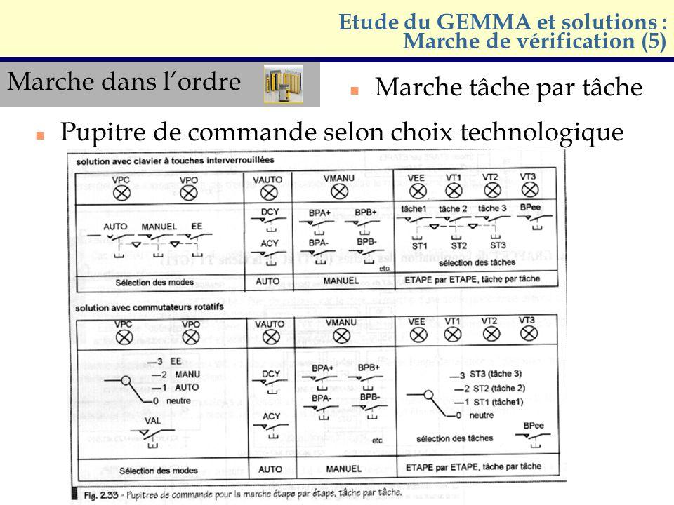 Marche dans lordre n Pupitre de commande selon choix technologique Etude du GEMMA et solutions : Marche de vérification (5) n Marche tâche par tâche