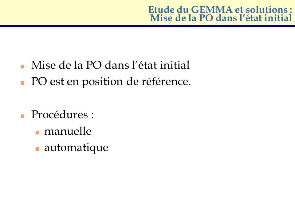 Etude du GEMMA et solutions : Mise de la PO dans létat initial n Mise de la PO dans létat initial n PO est en position de référence. n Procédures : n