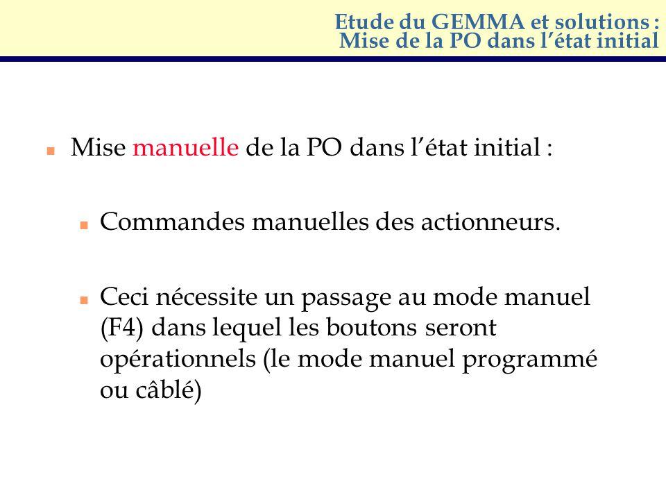 Etude du GEMMA et solutions : Mise de la PO dans létat initial n Mise manuelle de la PO dans létat initial : n Commandes manuelles des actionneurs. n