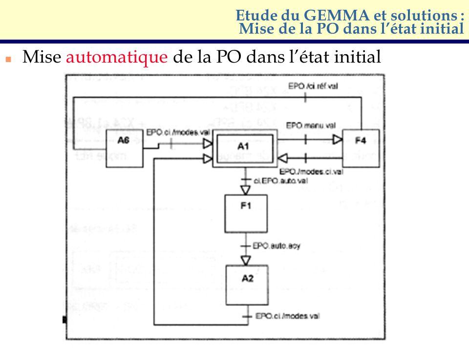 Etude du GEMMA et solutions : Mise de la PO dans létat initial n Mise automatique de la PO dans létat initial