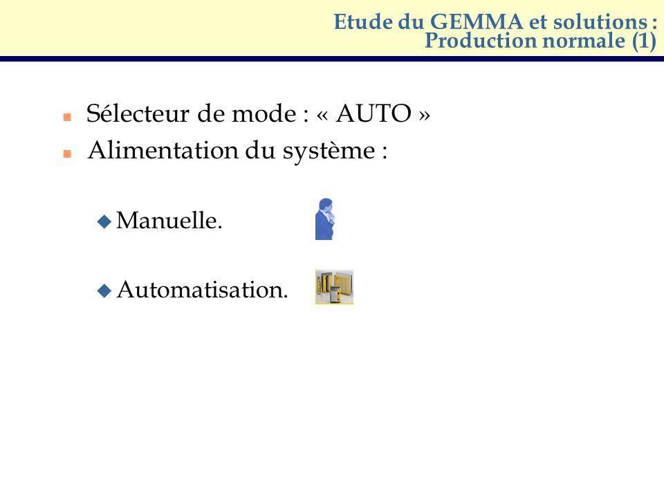 n Sélecteur de mode : « AUTO » n Alimentation du système : u Manuelle. u Automatisation. Etude du GEMMA et solutions : Production normale (1)