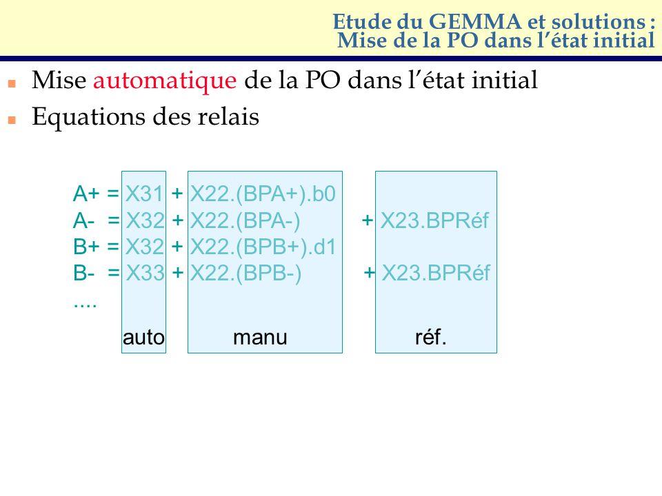 Etude du GEMMA et solutions : Mise de la PO dans létat initial n Mise automatique de la PO dans létat initial n Equations des relais A+ = X31 + X22.(B