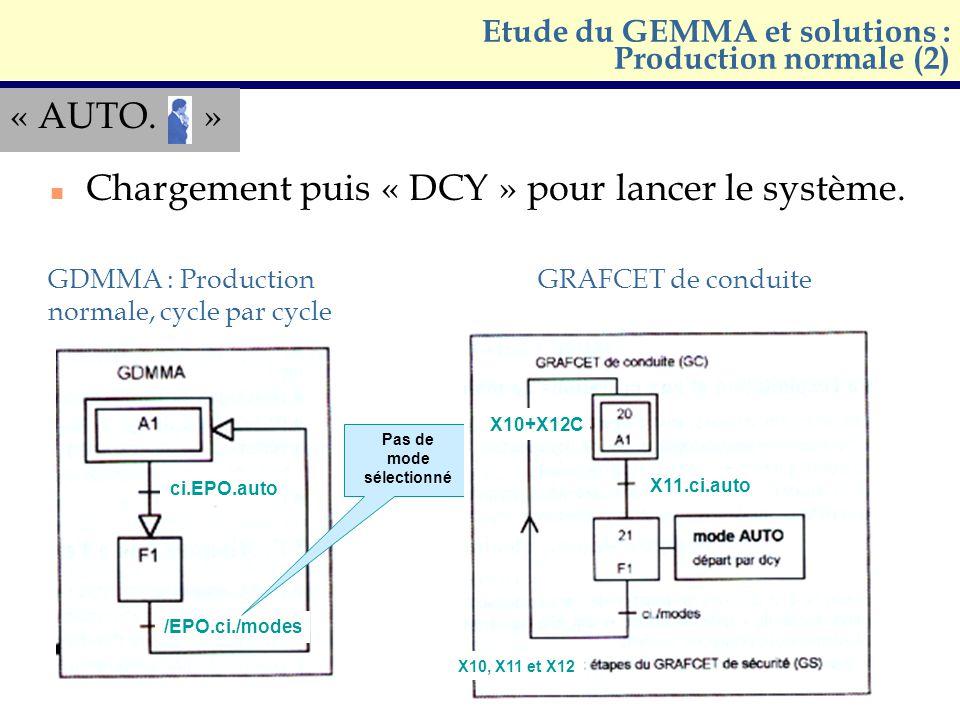 ci.EPO.auto /EPO.ci./modes « AUTO. » n Chargement puis « DCY » pour lancer le système. Etude du GEMMA et solutions : Production normale (2) GDMMA : Pr