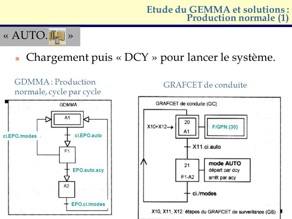 « AUTO. » n Chargement puis « DCY » pour lancer le système. Etude du GEMMA et solutions : Production normale (1) GDMMA : Production normale, cycle par