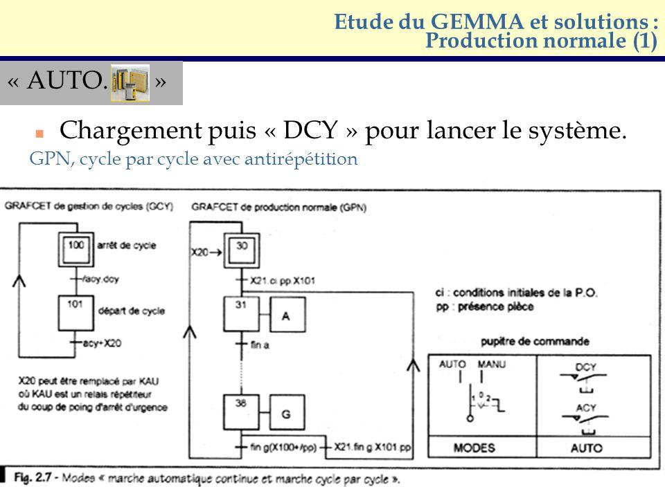 « AUTO. » n Chargement puis « DCY » pour lancer le système. Etude du GEMMA et solutions : Production normale (1) GPN, cycle par cycle avec antirépétit