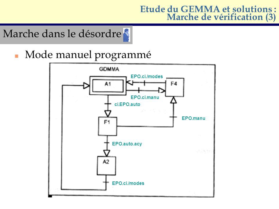 Marche dans le désordre n Mode manuel programmé Etude du GEMMA et solutions : Marche de vérification (3) EPO.ci./modes EPO.ci.manu ci.EPO.auto EPO.man
