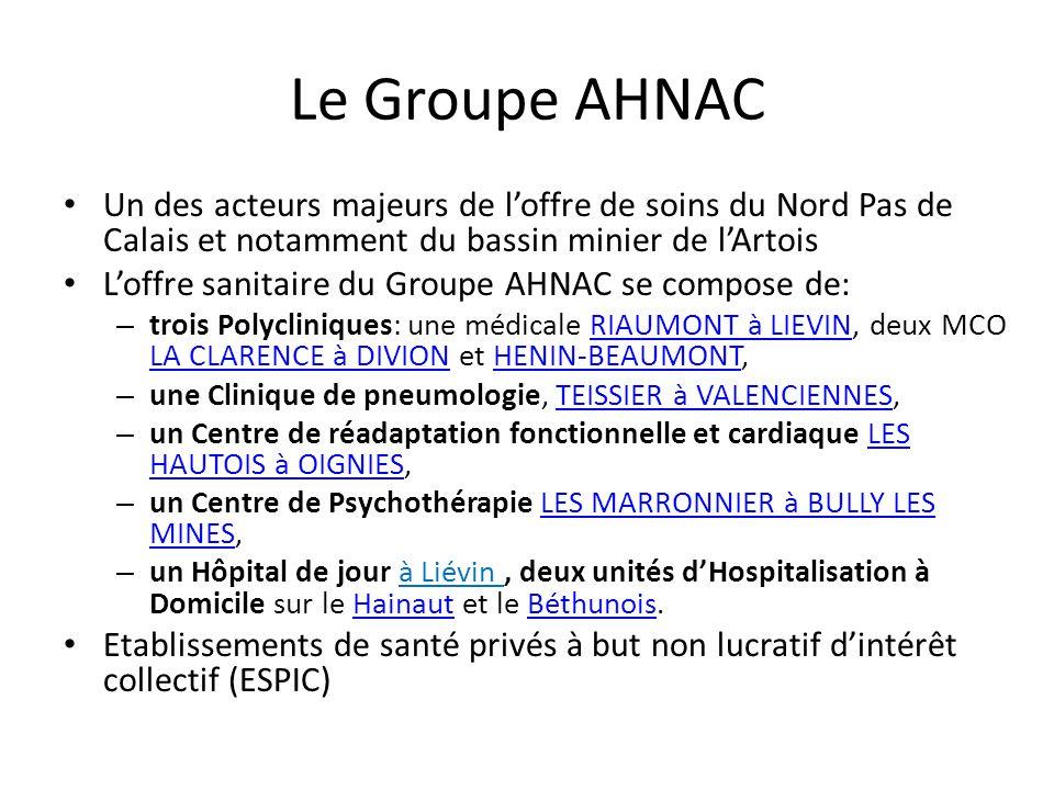 Le Groupe AHNAC Un des acteurs majeurs de loffre de soins du Nord Pas de Calais et notamment du bassin minier de lArtois Loffre sanitaire du Groupe AH